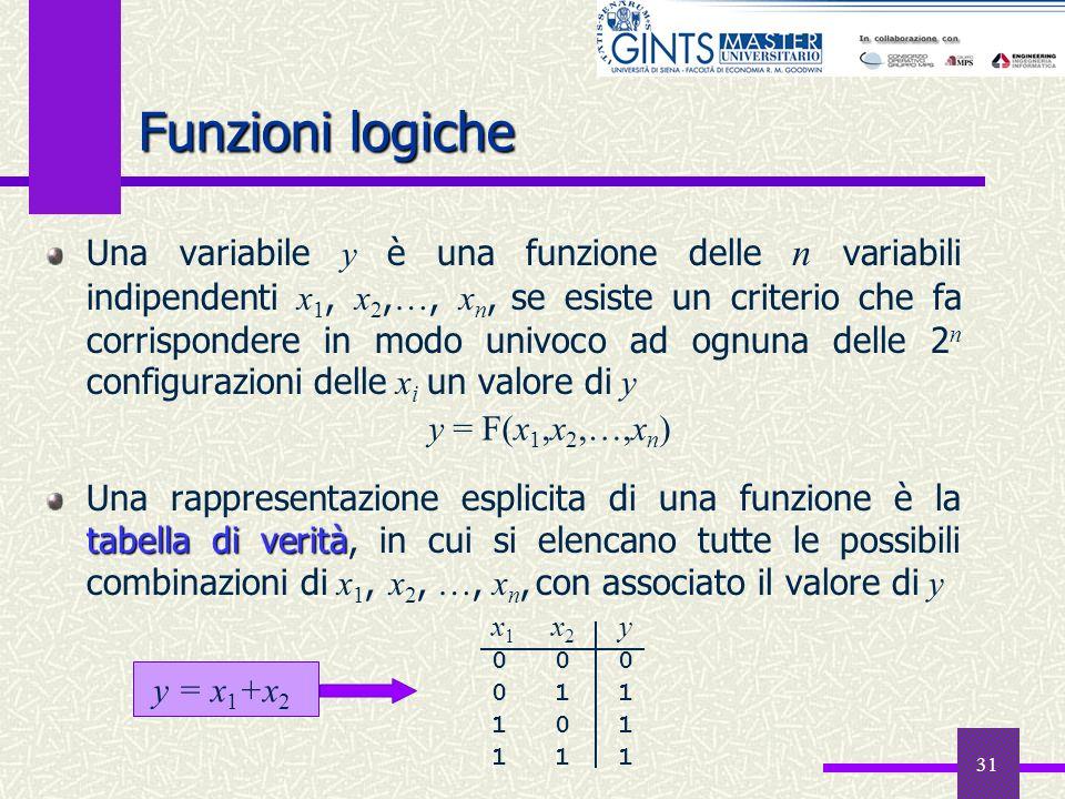 Funzioni logiche