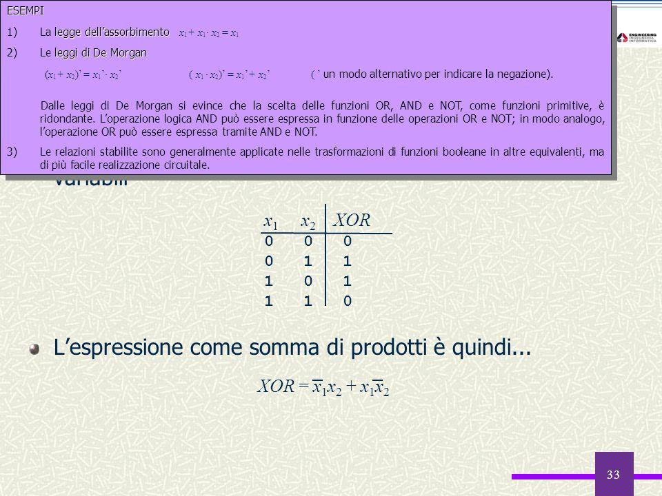 ESEMPI La legge dell'assorbimento x1+ x1· x2 = x1. Le leggi di De Morgan.