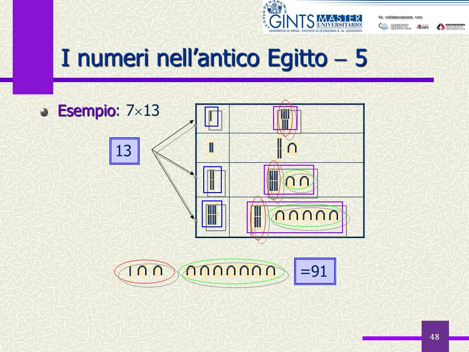 I numeri nell'antico Egitto  5