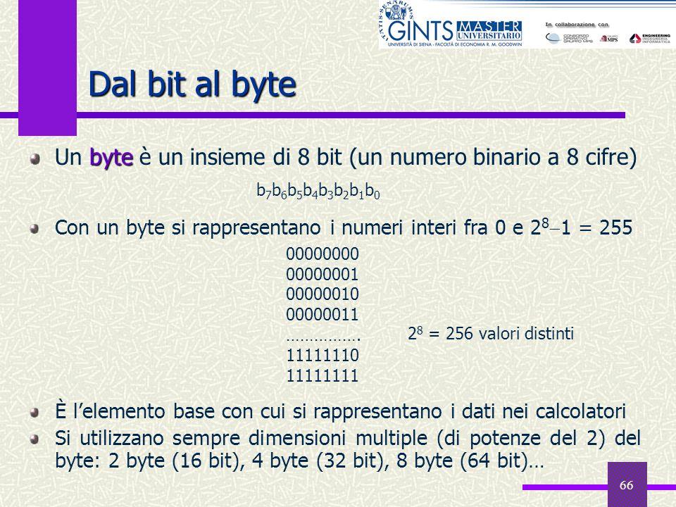 Dal bit al byte Un byte è un insieme di 8 bit (un numero binario a 8 cifre) Con un byte si rappresentano i numeri interi fra 0 e 281 = 255.