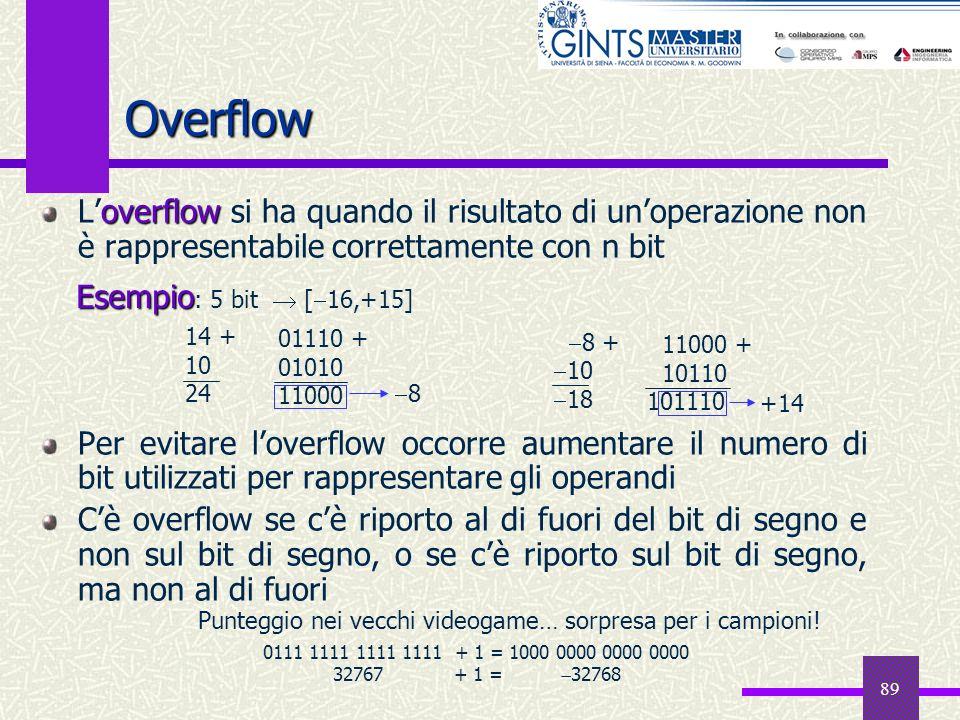 Overflow L'overflow si ha quando il risultato di un'operazione non è rappresentabile correttamente con n bit.