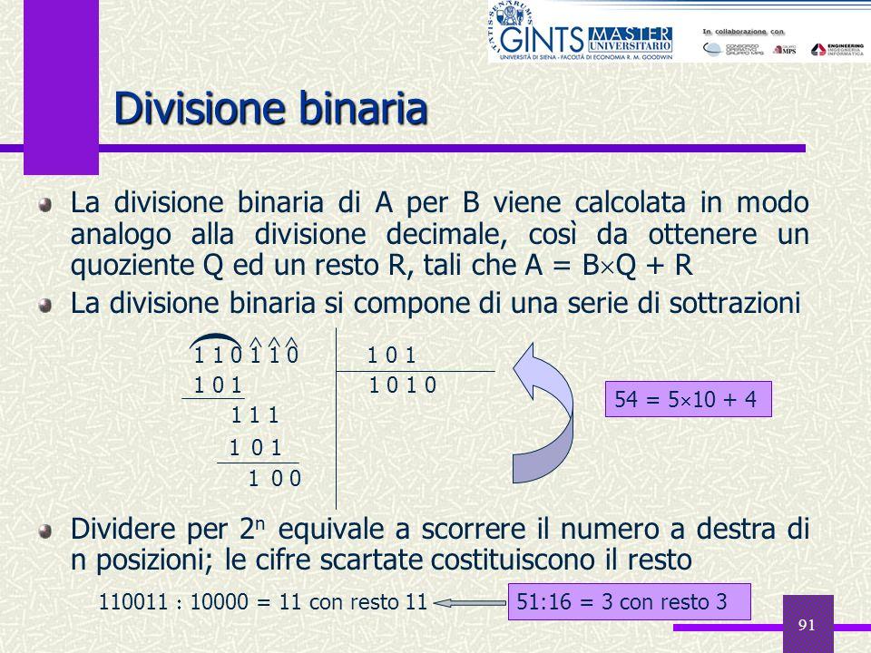 Divisione binaria