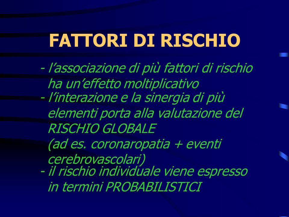 FATTORI DI RISCHIO - l'associazione di più fattori di rischio
