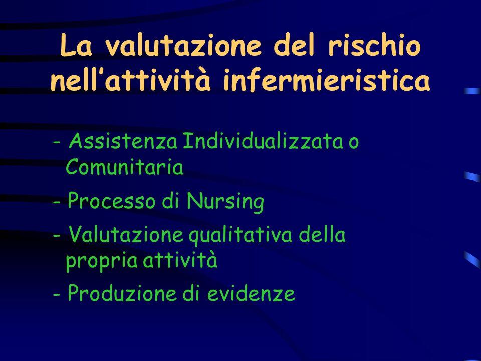 La valutazione del rischio nell'attività infermieristica