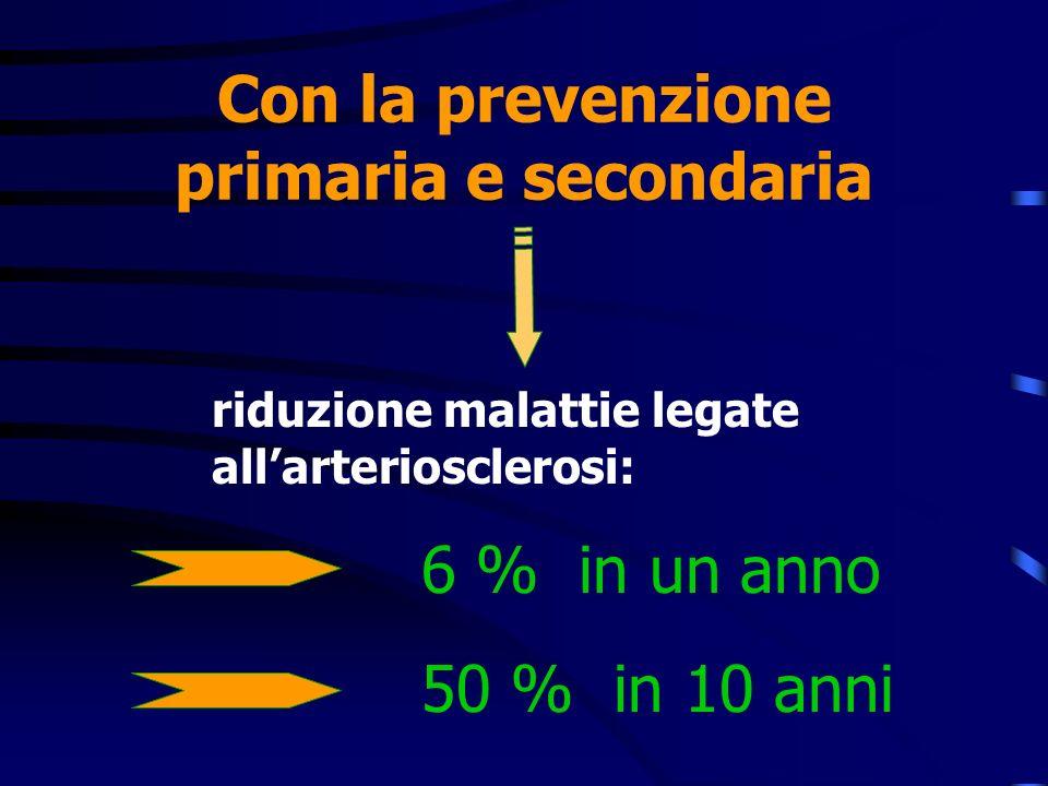 Con la prevenzione primaria e secondaria