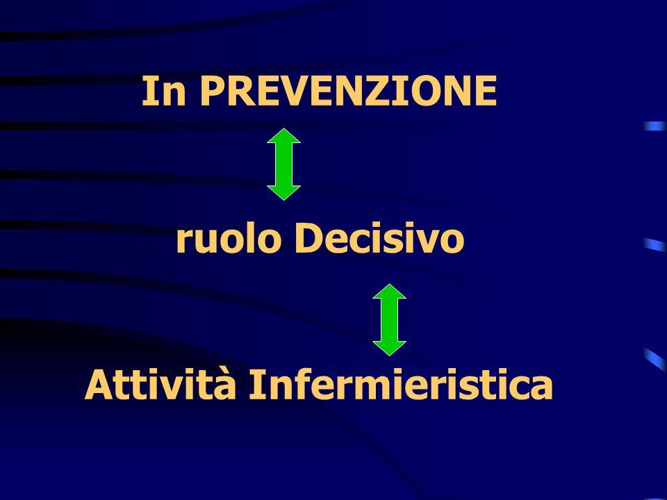 In PREVENZIONE ruolo Decisivo Attività Infermieristica