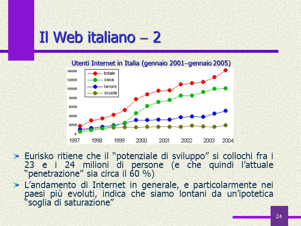 Utenti Internet in Italia (gennaio 2001gennaio 2005)
