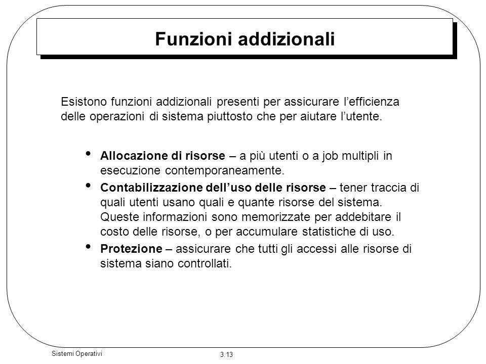 Funzioni addizionali