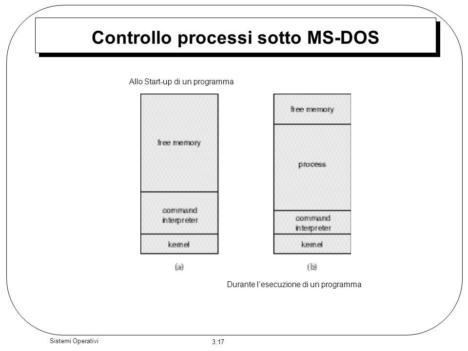 Controllo processi sotto MS-DOS