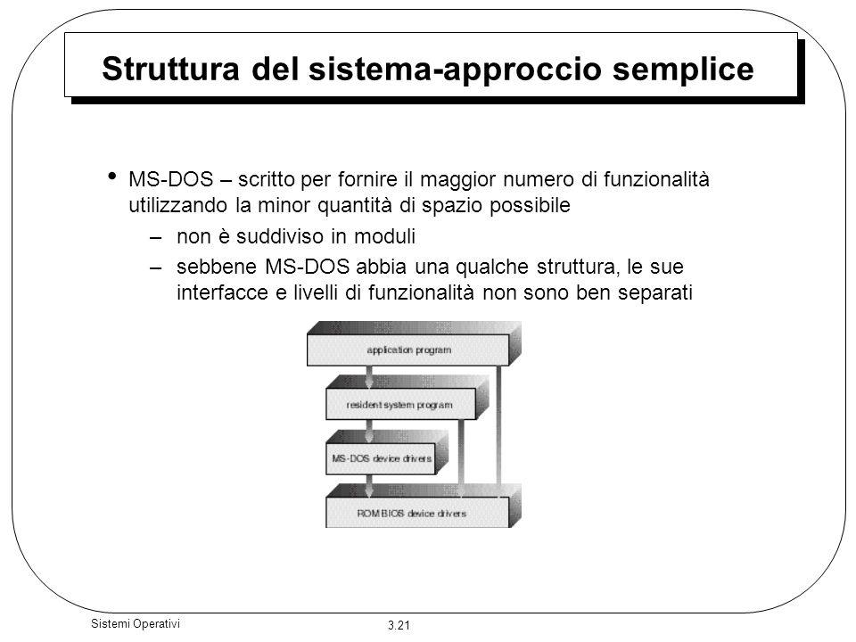 Struttura del sistema-approccio semplice
