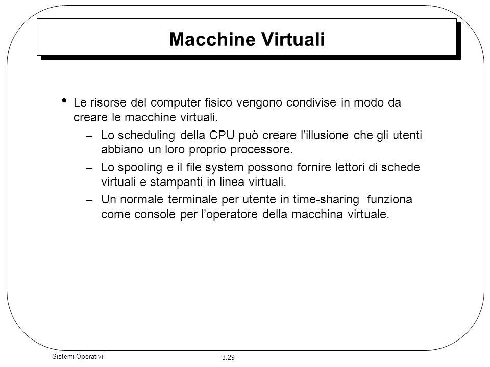 Macchine Virtuali Le risorse del computer fisico vengono condivise in modo da creare le macchine virtuali.
