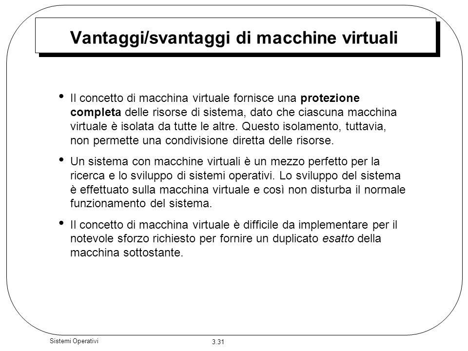 Vantaggi/svantaggi di macchine virtuali