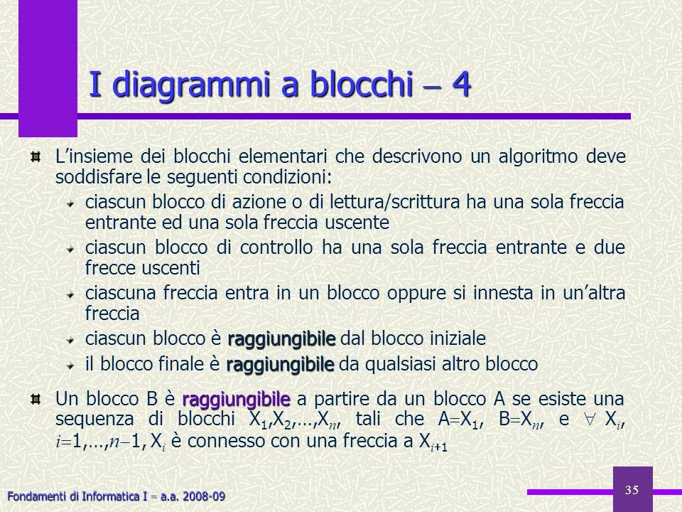 I diagrammi a blocchi  4 L'insieme dei blocchi elementari che descrivono un algoritmo deve soddisfare le seguenti condizioni: