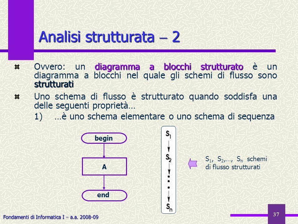 Schema A Blocchi Cablaggio Strutturato : Gli algoritmi analisi e programmazione ppt