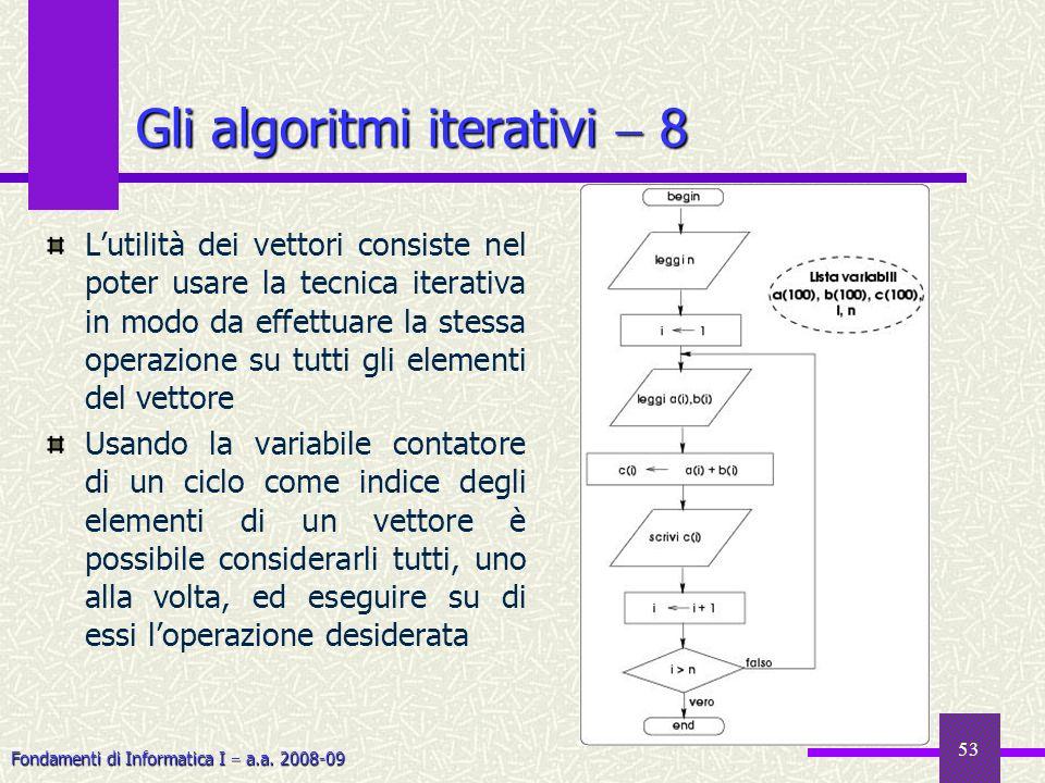 Gli algoritmi iterativi  8