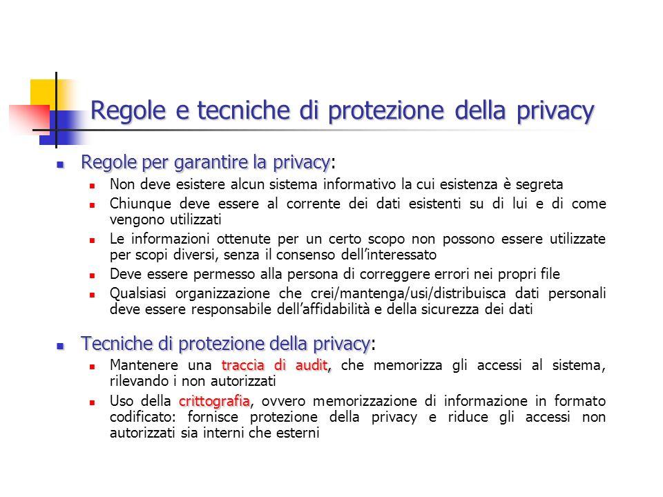 Regole e tecniche di protezione della privacy