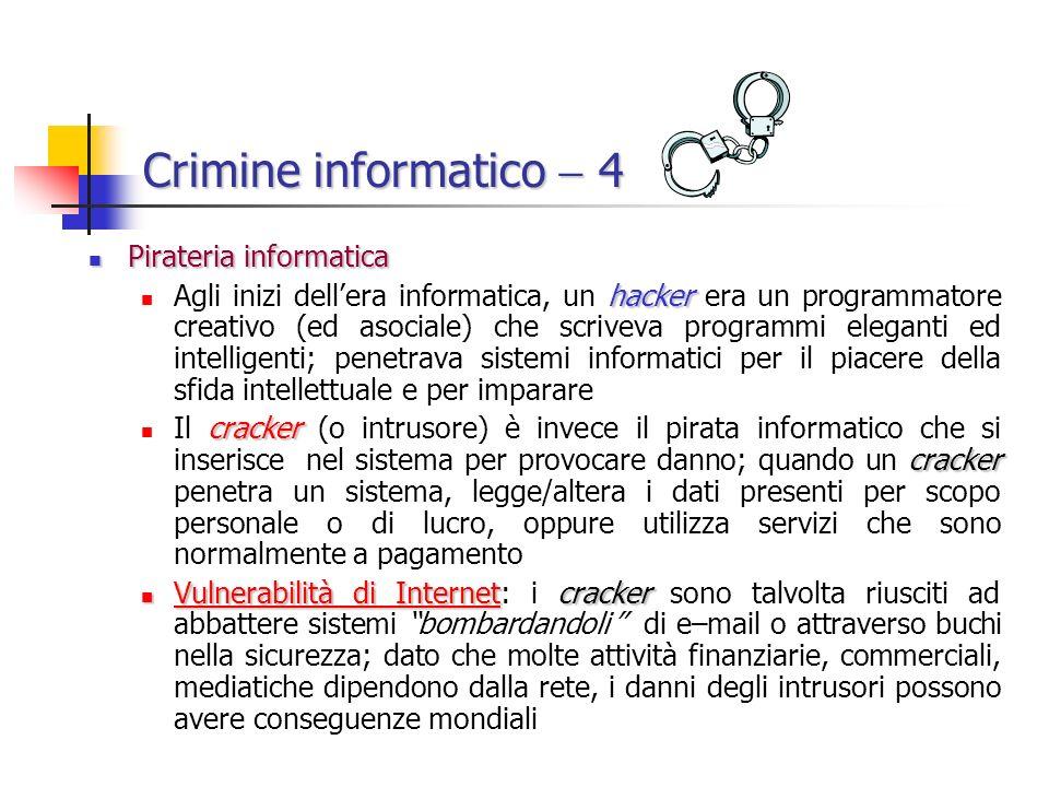 Crimine informatico  4 Pirateria informatica