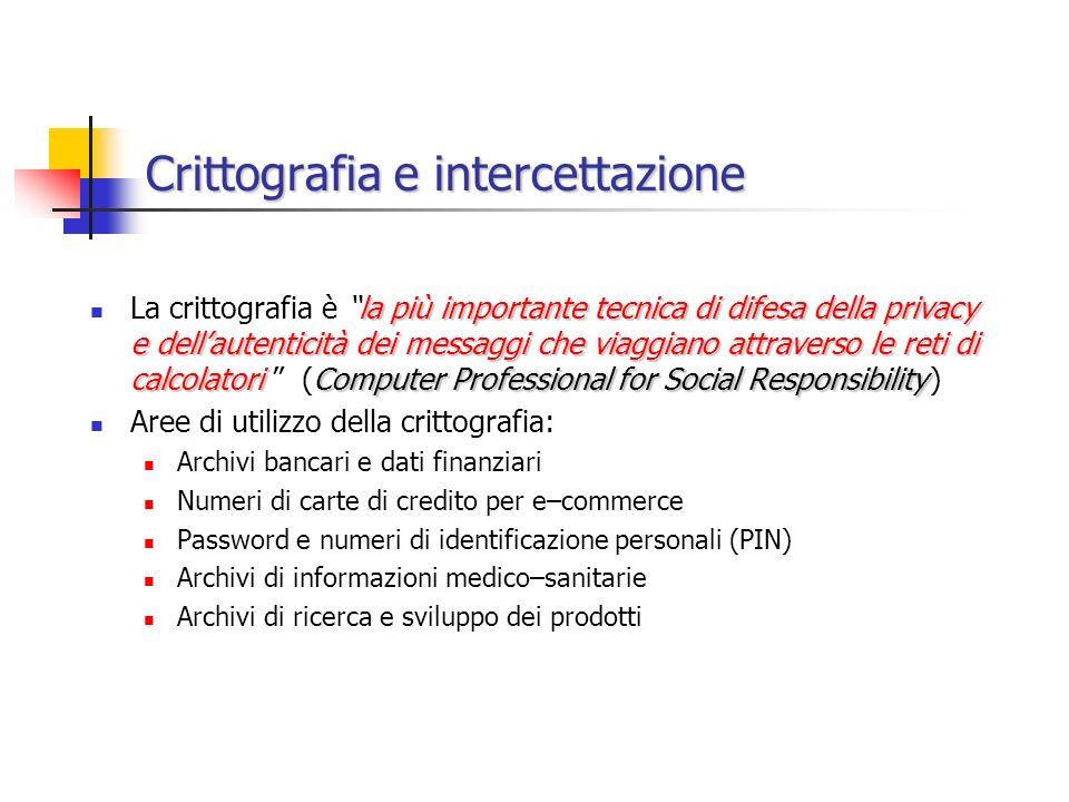 Crittografia e intercettazione