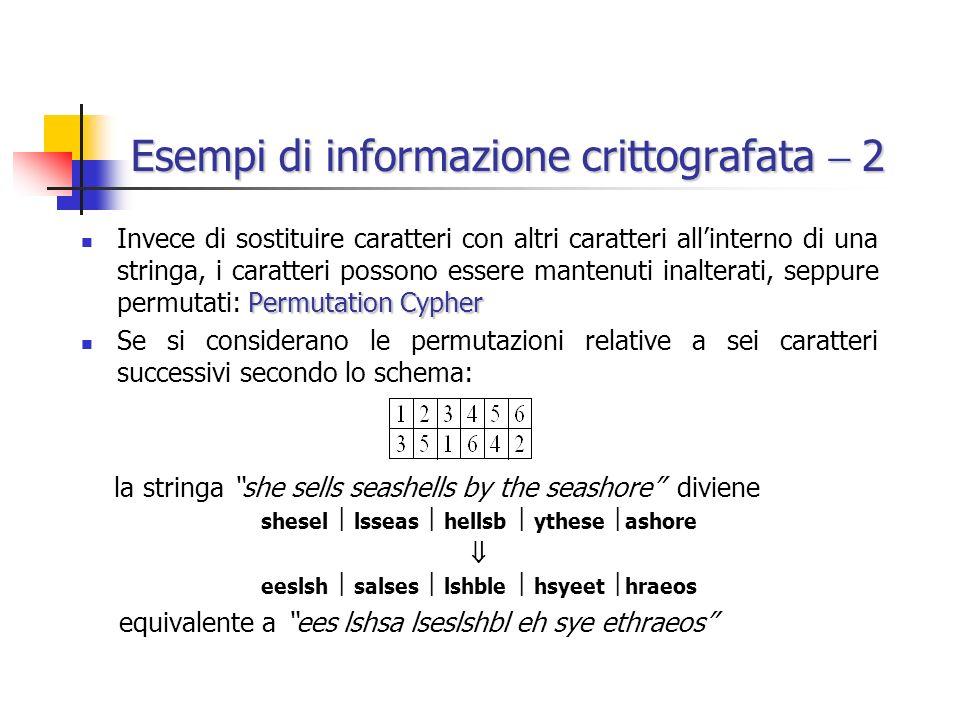 Esempi di informazione crittografata  2
