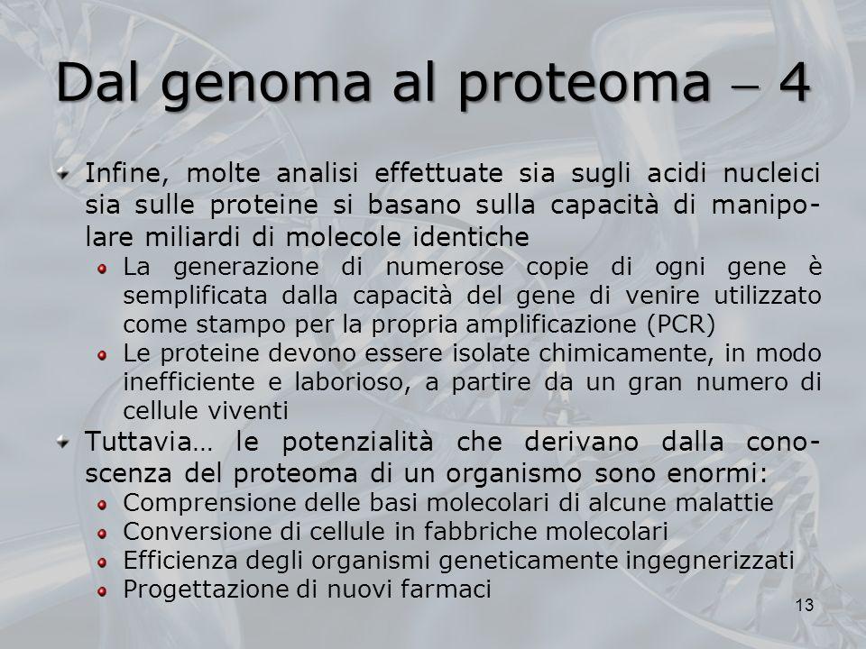 Dal genoma al proteoma  4