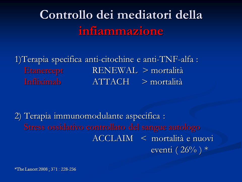 Controllo dei mediatori della infiammazione