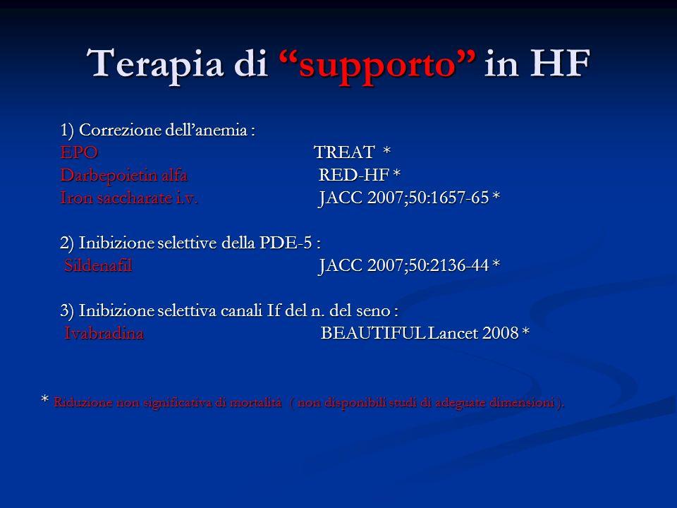 Terapia di supporto in HF