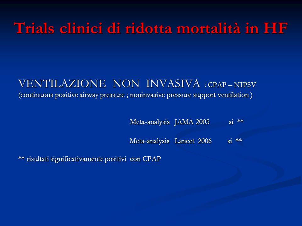 Trials clinici di ridotta mortalità in HF