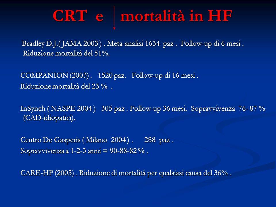 CRT e mortalità in HF Bradley D.J.( JAMA 2003 ) . Meta-analisi 1634 paz . Follow-up di 6 mesi . Riduzione mortalità del 51%.