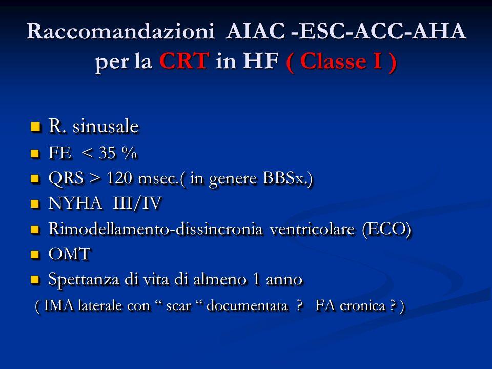 Raccomandazioni AIAC -ESC-ACC-AHA per la CRT in HF ( Classe I )