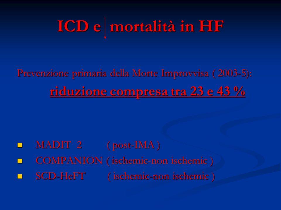 ICD e mortalità in HF Prevenzione primaria della Morte Improvvisa ( 2003-5): riduzione compresa tra 23 e 43 %