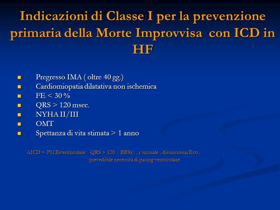 Indicazioni di Classe I per la prevenzione primaria della Morte Improvvisa con ICD in HF