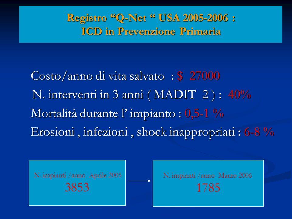 Registro Q-Net USA 2005-2006 : ICD in Prevenzione Primaria