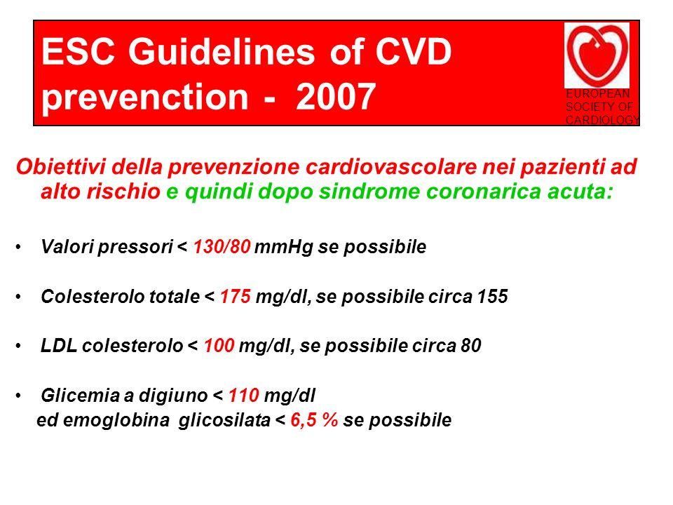 ESC Guidelines of CVD prevenction - 2007