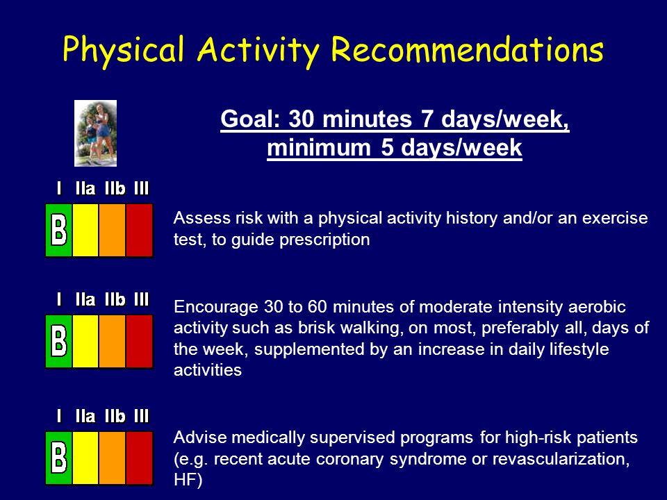 Goal: 30 minutes 7 days/week, minimum 5 days/week
