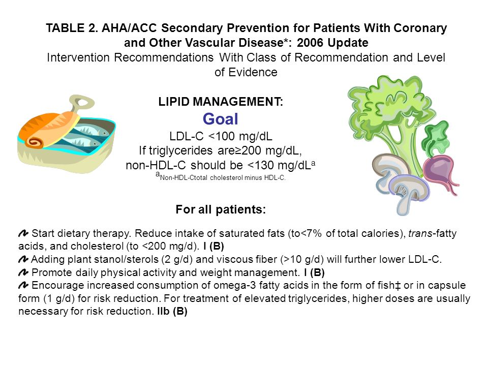 TABLE 2. AHA/ACC Secondary Prevention for Patients With Coronary and Other Vascular Disease*: 2006 Update