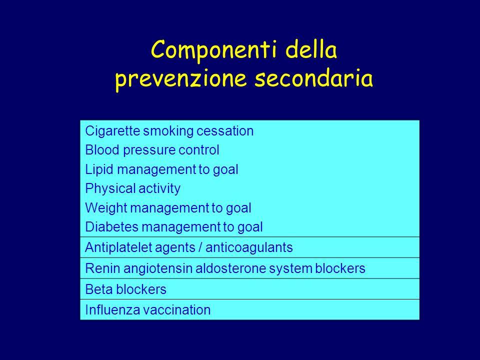 Componenti della prevenzione secondaria