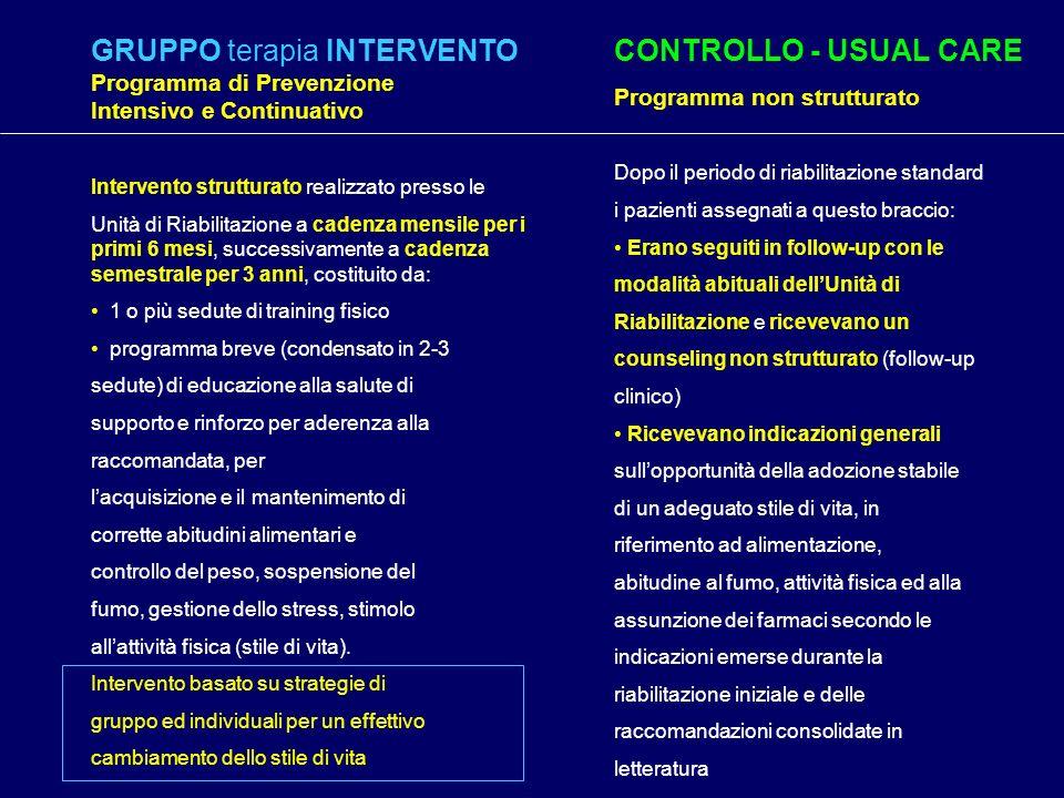 GRUPPO terapia INTERVENTO CONTROLLO - USUAL CARE