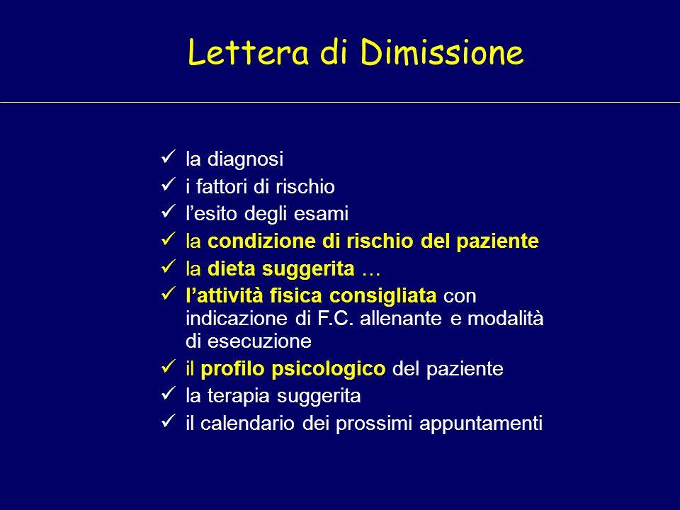 Lettera di Dimissione la diagnosi i fattori di rischio
