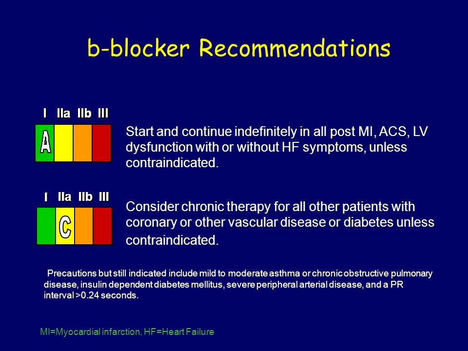 b-blocker Recommendations
