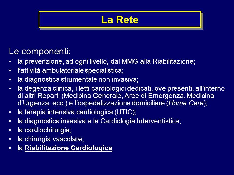 La Rete Le componenti: la prevenzione, ad ogni livello, dal MMG alla Riabilitazione; l'attività ambulatoriale specialistica;