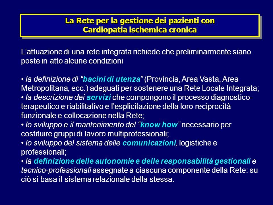 La Rete per la gestione dei pazienti con Cardiopatia ischemica cronica
