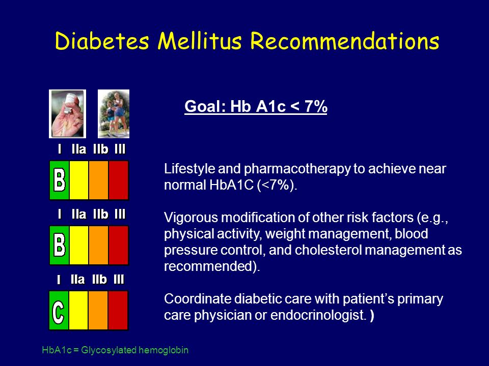 Diabetes Mellitus Recommendations