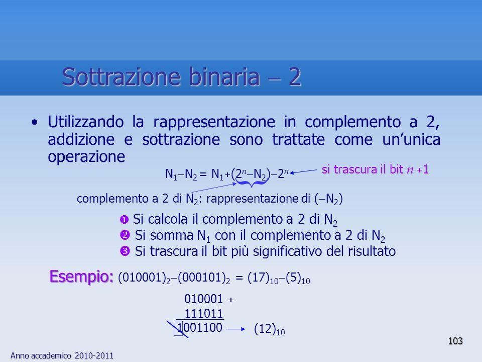 { Sottrazione binaria  2