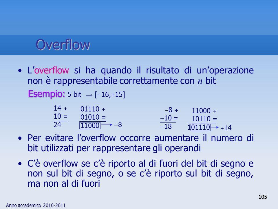 OverflowL'overflow si ha quando il risultato di un'operazione non è rappresentabile correttamente con n bit.