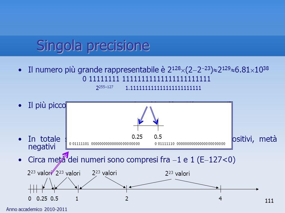 Singola precisioneIl numero più grande rappresentabile è 2128(2223)21296.811038. Il più piccolo numero positivo è 212622321491.41045.