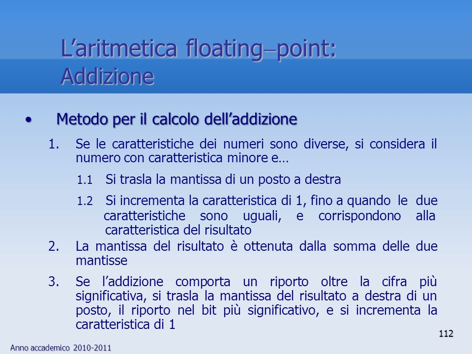 L'aritmetica floatingpoint: