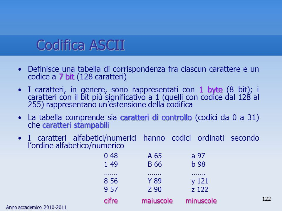 Codifica ASCIIDefinisce una tabella di corrispondenza fra ciascun carattere e un codice a 7 bit (128 caratteri)