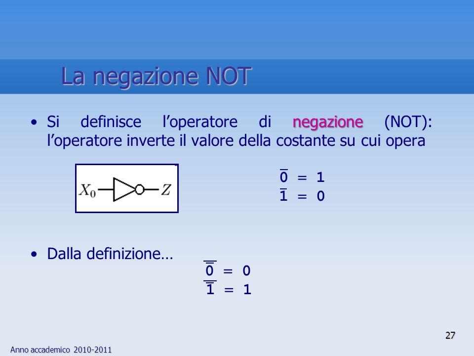 La negazione NOT Si definisce l'operatore di negazione (NOT): l'operatore inverte il valore della costante su cui opera.