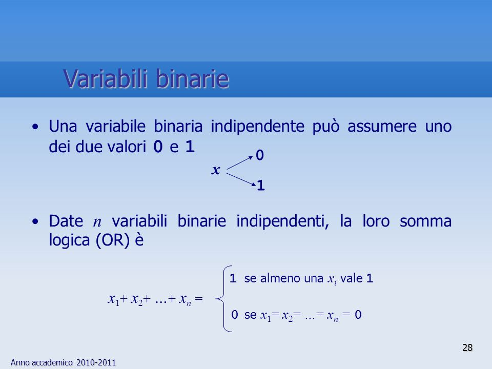 Variabili binarieUna variabile binaria indipendente può assumere uno dei due valori 0 e 1.