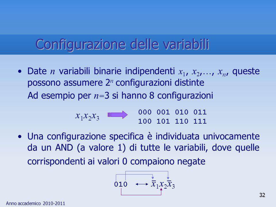 Configurazione delle variabili